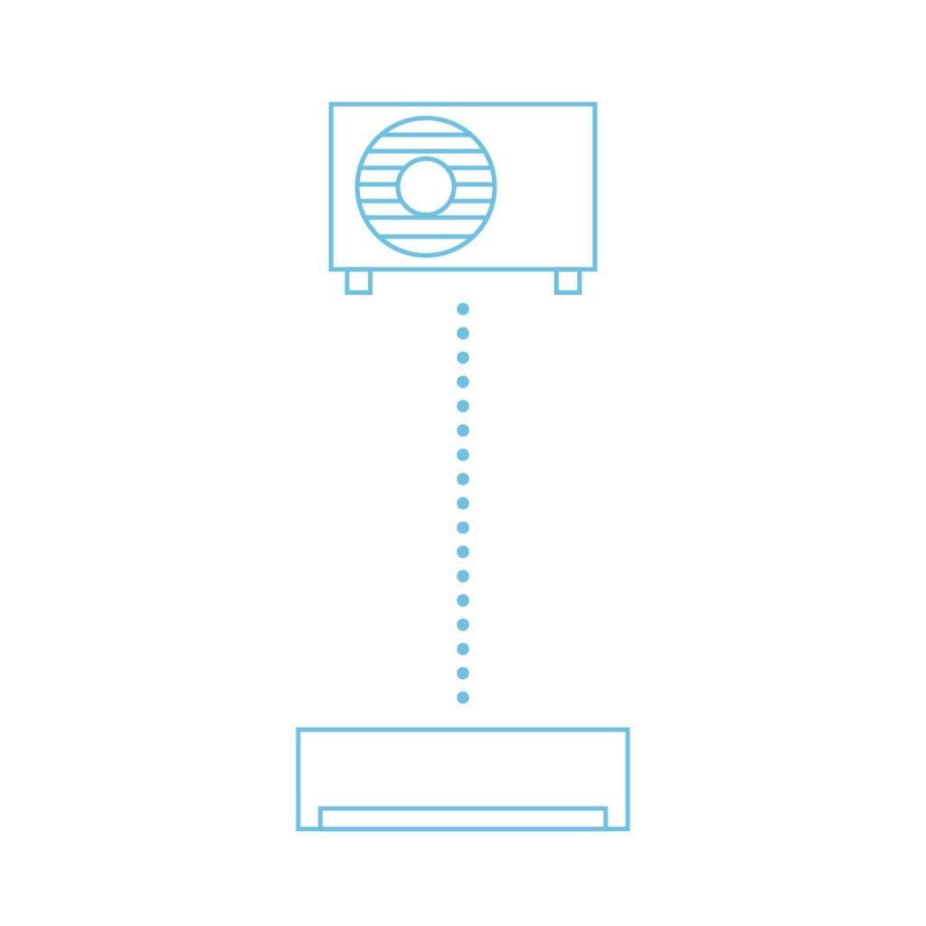 Mono split schéma (jedna vonkajšia jednotka napája jednu vnútornú jednotku)